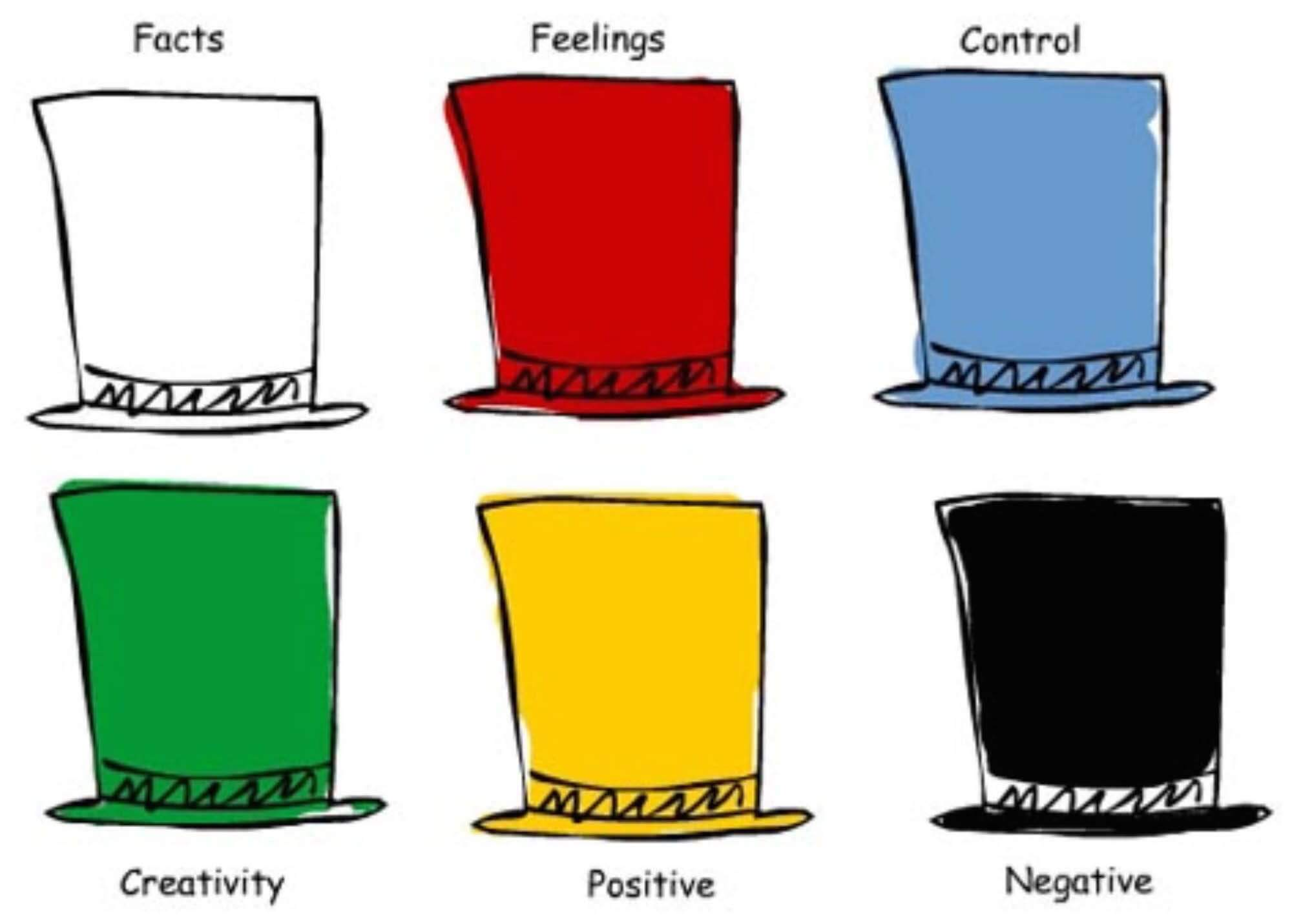 creative problem-solving techniques six hats