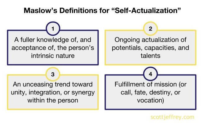 a definitive guide to self-actualization (based on maslow's findings)