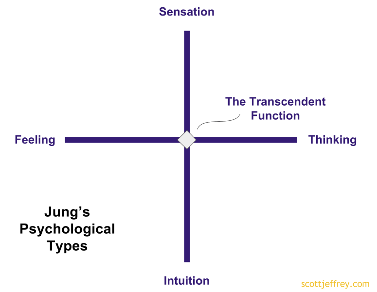 Individuation Process: A Step-by-Step Look at Jungian Psychology